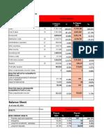 Balance Sheet From PDF