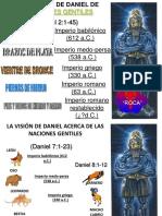 EXPLICACIÓN DE LAS 70 SEMANAS DE DANIEL