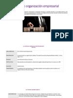 Tipos de Organización Empresarial