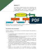 Informe de Metodologia Tema 1 y 2