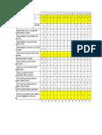 Analisis Item Matematik K1 Oti4 2016