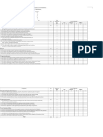 Board of Chemical Eng Table of Specification