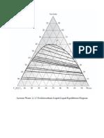 LLE Triangular Diagrams.docx