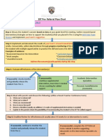 sst pre referral flow chart