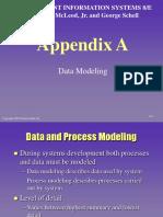 Appendix A McLeod