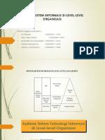 Aplikasi Sistem Informasi Di Level-level Organisasi