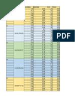 Topografia Minera - Excel 2