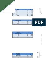 Tabulacion en Excel