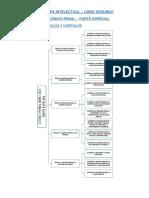 Trabajo Práctico No 9 - Mapa Cod Penal