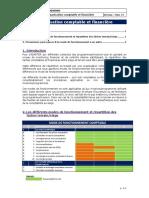 A01_Procédure_Organisation Comptable Et Financière