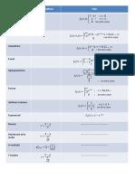 Formulario_Modelos