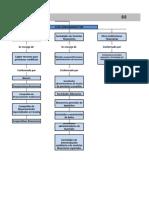mapa conceptual fase analisis sena.xlsx