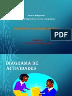 Diagram Actividad