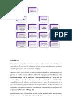 1. CONFLICTO-ANALISIS Y FACTORES (MONI).docx
