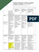 2b Rubrica Evaluacion Antologia de Lectura 1