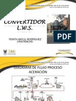 Convertidor L.W.S.