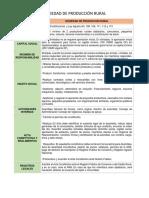 Figuras Organizativas Derecho Agrario