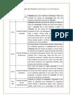 Conhecendo as Siglas estampadas nas embalagens do Cimento.pdf