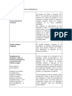 Anexo 1 psicopatologia_ YARLEIDYS OVIEOD NUÑEZ.docx