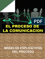 1- El Proceso de La Comunicacion (1)