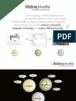 Bodine Studio Process