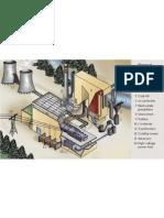 Power Plant Diagram