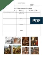 1455831315Cuadro comparativo  indigenas y españoles.docx