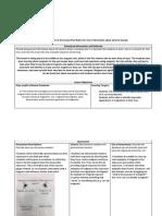 magnets lesson plan pdf