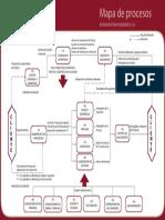 Mapa Procesos BISA
