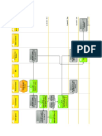 ADP Process(as-Is) Flow Chart v1.0 Multi Page