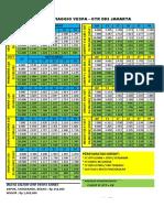 Price List Kombinasi