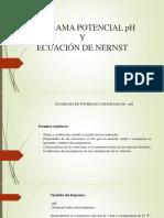 Diagrama Potencial Ph