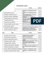 List of September 2017 LET Teachers Board Exam Top 10 Secondary