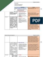 1. Guía Para Elaborar Proyectos Brigada