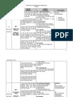 RPT ENGLISH YEAR  2 2012.doc