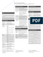 Angular 2 Forms Cheat Sheet