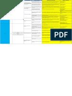 Procesos CMMI_Buenas Practicas y Evidencias de Cumplimiento
