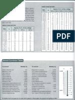 motor_current.pdf