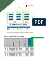 3G Standard Parameters Nokia_Ver3