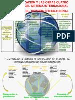 Sistema Internacional Globalización Explicativa y Breve Peru y Planeta Pci 2017