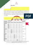 Sample Work for Exploratory factor analysis (EFA) | Statswork
