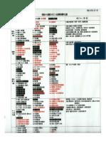 GAvSistAbAgua_Aula 03 e 04 - Sistema de Avaliacao de Desempenho_Slide 26 a 48