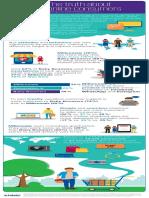 Kpmg - Consumer Survey - Infographic Web Ready