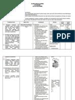 Silabus Materi Sistem Pencernaan IPA Terpadu Kelas VIII