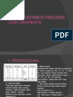 Bab 3 Daftar Distribusi Frekuensi Dan Grafiknya