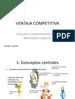 ventajacompetitiva-121106160914-phpapp02