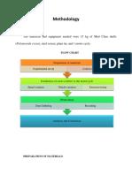 4.-Methodology.docx