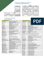 BITS Goa Academic Calendar