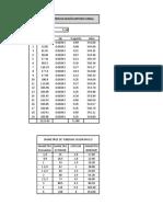 6. Datos Para Watercad