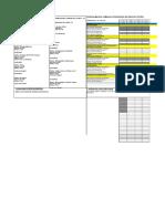043 Informe Actividades de PPRR Retiro